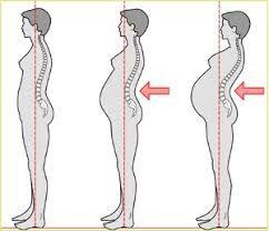 postura donna in gravidanza