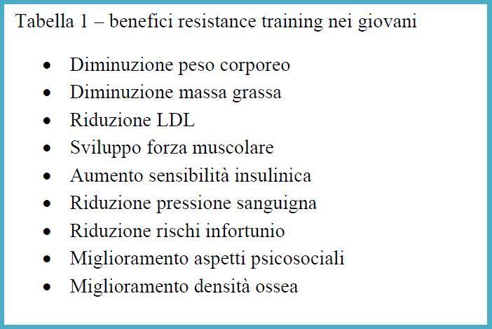 benefici resistence training